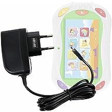 Caricatore Da Muro Per tablet Chicco App Toys Gioco Happy Tab 2017 Limited Edition | Alldaymall EU-A88K Pro-BE- Spina Europea E Connessione MicroUSB - DURAGADGET