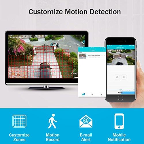 ANNKE 4+1-Channel 1080P Lite CCTV Camera System H.264+ HD-TVI DVR Recorder+ 2x 720P 1.0 Megapixels Weatherproof Security Cameras System, NO HDD