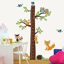 Amazon.it: stencil per pareti bambini