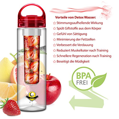 Lunata® water bottle with fruit infuser, sports bottle for fruit drinks, canteen with fruit insert 700 ml, made of Tritan, BPA-free