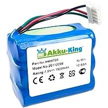 Akku-King batería para IROBOT Braava 380T, Braava 380, MINT Plus 5200, 5200C - como 4409709, GPRHC202N026 - Ni-MH 1500mAh