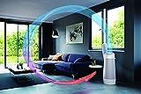 AEG PX71-265WT Eco mobiles Klimagerät (spiralförmiger Luftstrom, App-Steuerung, Fernbedienung, Inkl. Fenster-Kit, Kühlfunktion, Heizfunktion, Ventilator, Entfeuchtungsfunktion, Automatik) weiß/silber - 6