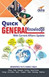 #8: Quick General Knowledge 2017 with Current Affairs update