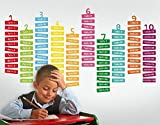 Wandtattoo No.IF16 Kleines Einmaleins farbig WandSticker WandTattoo Schule