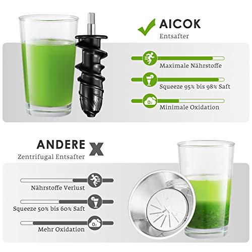 Entsafter Kauen Slow Juicer Aicok BPA Bild 6*