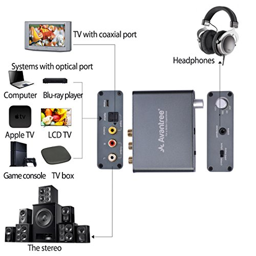 Avantree Audio Konverter Da Wandler DAC Digital zu Analog, Optisch / Koaxial Input, Kopfhörer / Lautsprecher Output, Volume Control, Optisches Kabelenthalten, 192 KHz [2 Jahre Garantie] - 3