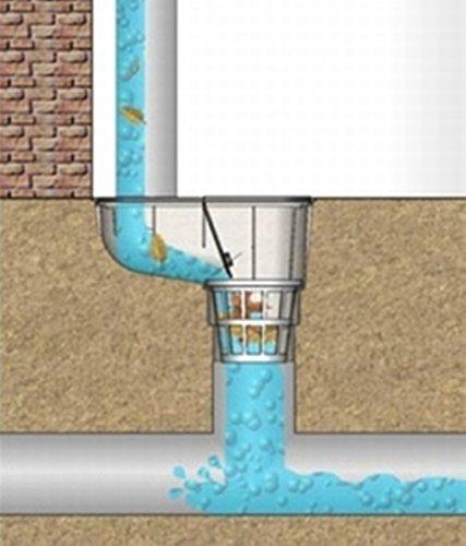 Heimwerker Installation Regenrohrablauf Regensinkkasten Ø 80-125 Dachrinnenablauf Dn 125 Regenwasser Neu Spezieller Sommer Sale