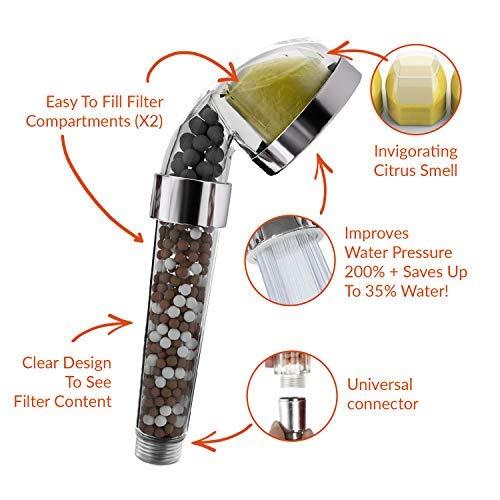 pH REJUVENATE Duschkopffilter mit Vitamin C – filtert Fluorid und Chlor – spart Wasser & macht es weich & erhöht den Druck – einfache Installation - 2