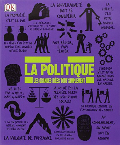 La politique par Collectif