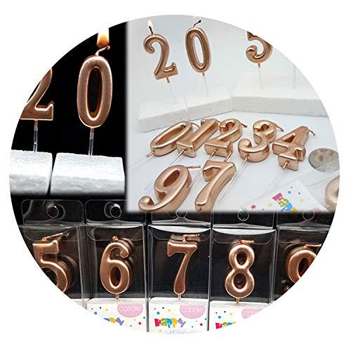 Happy Birthday Tortenaufsatz Rose Gold Zahlenkerzen Geburtstag Kuchen Dekoration für Prinzessin Candy Bar Babyparty Party Rosegold6
