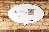 Skin Conversación Pizarra Blanca Magnética 75x 115cm