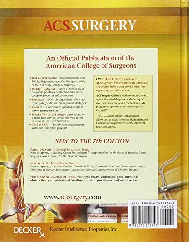 Acs Surgery: Principles and Practice