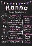 Babys 1. Geburtstag - Meilensteintafel in Kreideoptik | Tapeto Chalkboard - individuell gestaltbar - PDF zum selbst ausdrucken - Farbe: Rosa