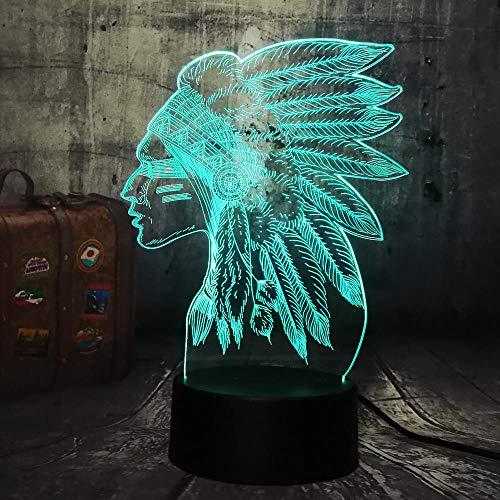 Allawetao Neue 3D Led Nachtlichter Usb Tischlampen Home Wohnzimmer Bett Bar Besten Dekorationen Weihnachten Halloween Tag Geburtstag Einzigartige Geschenke Kinder Spielzeug