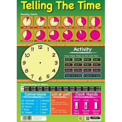 Sumbox - Poster educativo per imparare a leggere l'ora, in lingua inglese by Sumbox