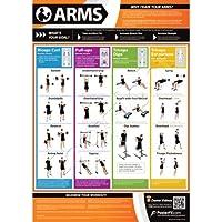 Armi da parete–Carta lucida A1con video allenamento Supporto (solo per Smartphone) - Poster Curl