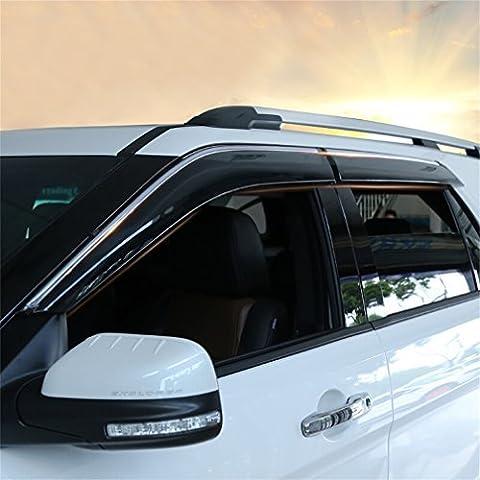 Vesul Side Window Visor Rain Sun Deflectors Guard Vent Shade For Ford Explorer 2016 by Vesul
