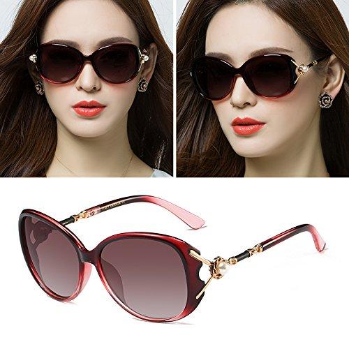 Sunyan Hochglanz Sonnenbrille rundes Gesicht Sonnenbrille Frau Tide mit den Stars der kurzsichtig Brillen zu Einem Roten, Burgund, Farbverlauf rot + Upgrade ist zu hell Gesicht