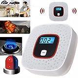 Generic LCD CO Carbon Monoxide Gas Detector Alarm Sensor Poisoning Smoke Voice Warning