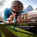 LifeStraw® Personal - Persönlicher Wasserfilter -