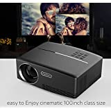 2018 Edition Vivibright Simplebeame GP80 LED Mini Projector Full HD 1800 Lumi 3D
