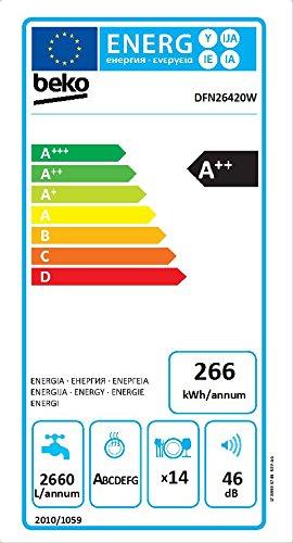 Beko DFN26420W Geschirrspüler Freistehend/A++ / 266 kWh/Jahr / 2660 L/jahr/Programm-Ablaufanzeige