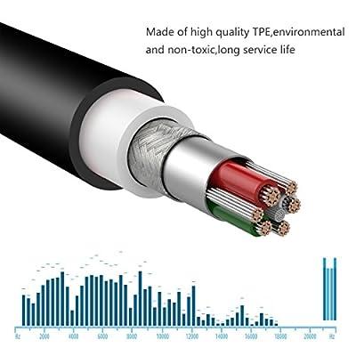 Câble audio pour Bose, Lanmu auxiliaire câble de rechange pour Bose SoundTrue/SoundLink Qc25/Qc35/OE2/OE2i casque avec microphone et contrôle du volume Compatible avec l'iPhone par Three Solo - Housses , Chargeurs , Kindle & Fire, Etuis , Téléphone Mobile
