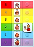 Visual Feelings Board AAC (Picture Communication Symbols)