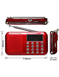 eJiasu Mini Digital FM de música USB portátil de tarjetas Radio Soporte de audio MP3 Player TF / Puerto USB con pantalla LED de visualización / linterna / antena de radio para el iPhone iPod PC (FM-rojo)