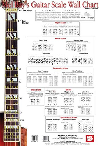 Bay-muster (Guitar Scale Wall Chart)