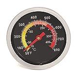 BBQ Thermometer Temperature Controller Fahrenheit Replacement Smokey Mountain