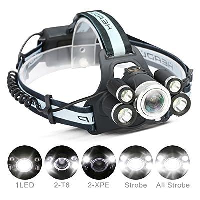 Superheller LED Stirnlampe,CAMTOA 5000lm Double 2 T6 XM-L2 LED Frontlampe+ 2 x 18650 Akku mit 3 Modi Licht Kopflampe Headlamp für Camping,Angeln,Radfahren und Klettern