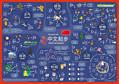 mindmemo Lernposter - Chinesisch für Anfänger - spielend Chinesisch lernen Kinder Vokabeln lernen mit Bildern Lernhilfe Poster DIN A2 42x59 cm PremiumEdition in Transportrolle