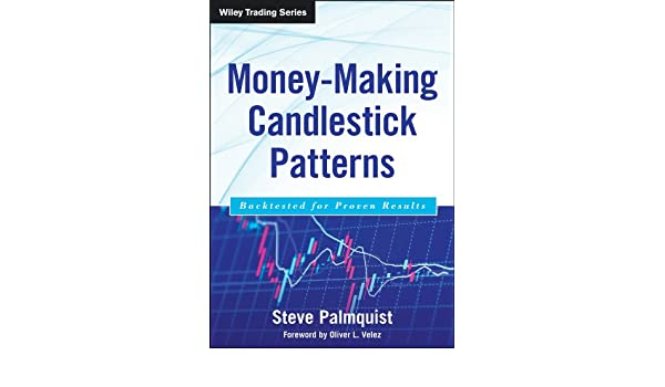 Introduction-Top 10 Chart Patterns Every Trader Should Know