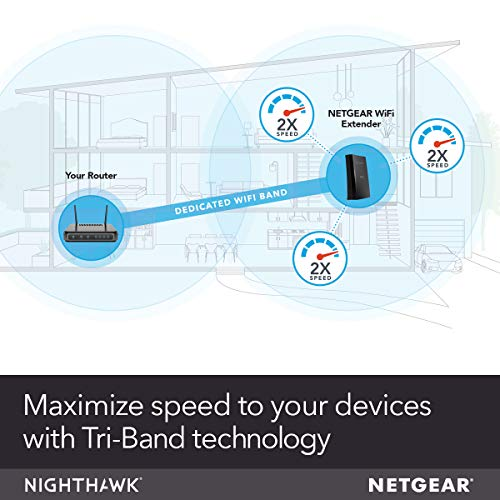 NETGEAR Nighthawk Mesh X6S Tri-Band WiFi Mesh Extender, Seamless Roaming, One WiFi Name, Access Point Mode, Works with Any WiFi Router (EX8000)