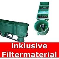* al filtro para estanque GFK filas de Vortex 4compartimentos Completo con filtro Medios *