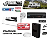 Selfsat EasyFind Digital Traveller Kit Full HD High End mobile Camping Satellitenanlage (Komplett-Set inkl. HDTV Receiver COMAG SL60/12HD)