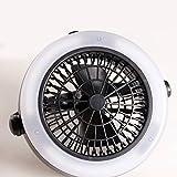 Die besten Fans Batteriebetriebene - elegantstunning Tragbare batteriebetriebene LED Fan Licht Mini Luftkühler Bewertungen