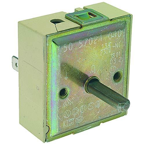 Regler Drücken (Energieregler 230V 130A)