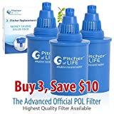 Set of Pitcher of Life Filters