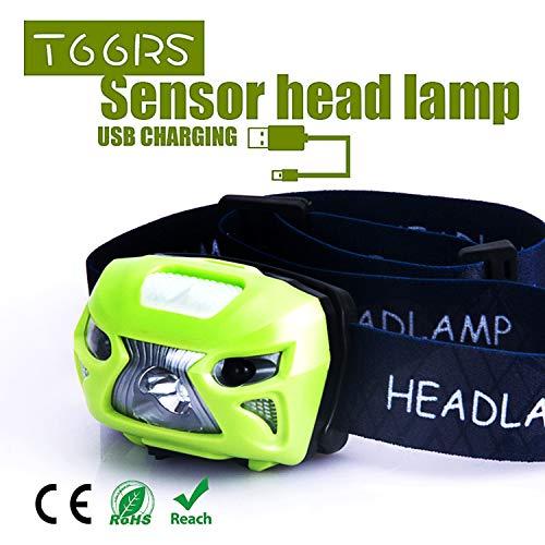Linterna para la Cabeza Frontal LED con luz roja Advertencia de Carga por USB Sensor de Infrarrojos a Prueba de Agua y cómodo