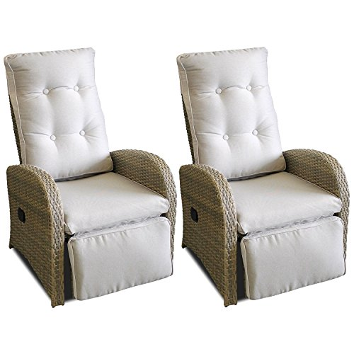 2er set polyrattan relaxsessel gartensessel fernsehsessel rattansessel loungesessel mit fu teil. Black Bedroom Furniture Sets. Home Design Ideas