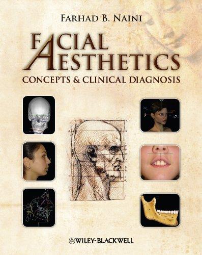 Descargar Por Elitetorrent Facial Aesthetics: Concepts and Clinical Diagnosis Como PDF