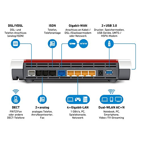 AVM FRITZ!Box 7590 High-End WLAN AC + N Router - 2