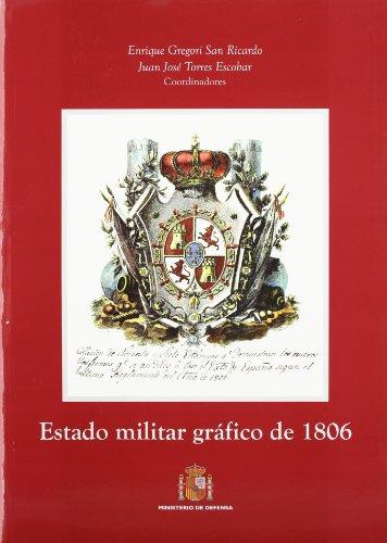 Estado militar gráfico de 1806 por Gregori