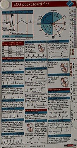 ECG Pocketcards Set of 3