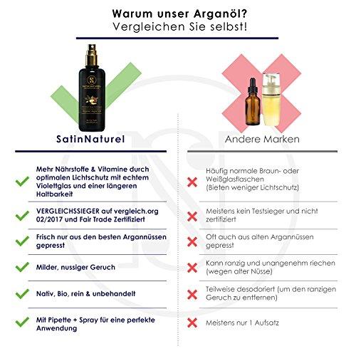 Der TESTSIEGER auf vergleich.org 2017: Bio Arganöl von höchster Qualität 100ml Serum Rein & Natürlich in Lichtschutz Glas-Flasche mit Spray + Pipette – Haaröl und Körperöl für Anti-Aging junge Haut und schöne Haare & Nägel - 2
