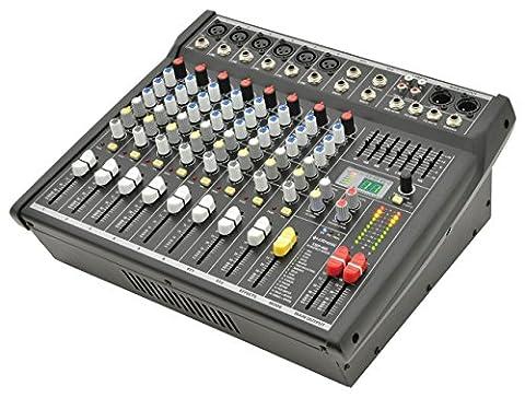 Citronic 170.842 CSP-410 400 W 10 Input Powered Mixer