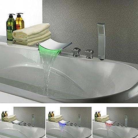FEN Tous les robinets de contr?le de la temp¨¦rature LED