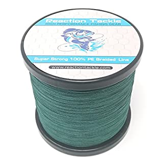 Reaction Tackle Moss Green 30LB 150yd